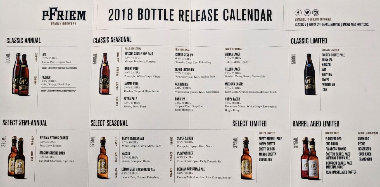 2018 Pfriem Family Brewers Release Calendar (2)