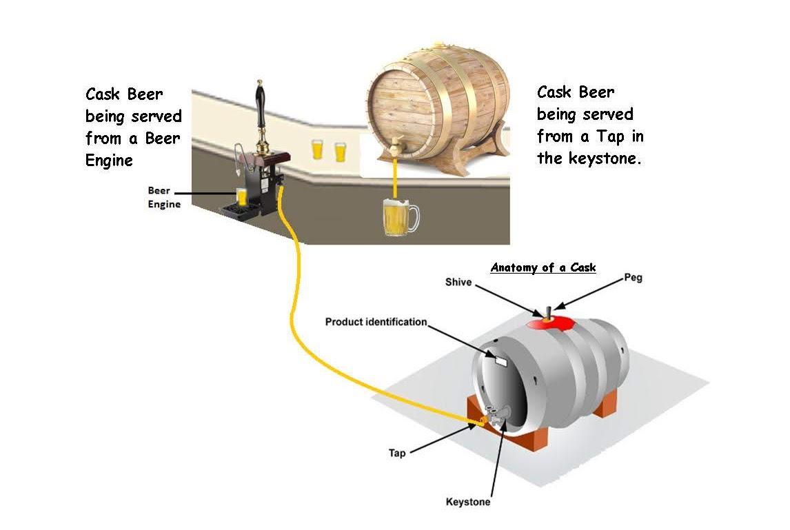 caskbeerenginegravty2017-ac-beverage