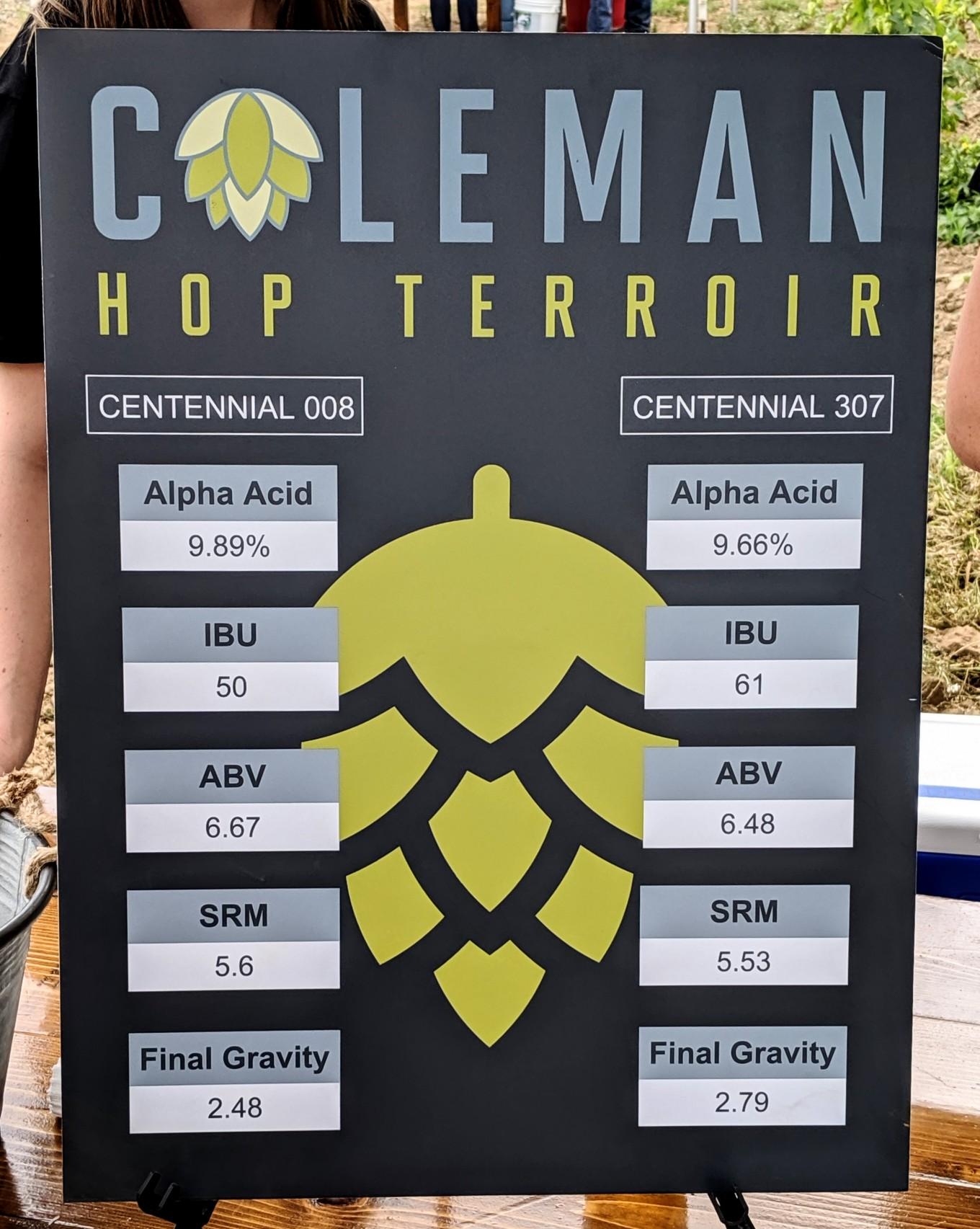 Coleman Hop Terroir Centennial Hop Beers